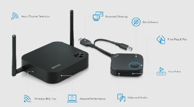 What is a Wireless Presentation System?